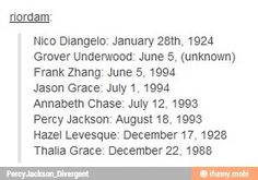 THESE ARE THE CORRECT DATES.. So it really is true XD Same birthday with percy jackson XD