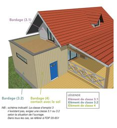 10 meilleures images du tableau Divers   Chicken coops, Chicken ... b6f5f8368775