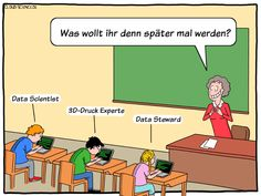 Berufe mit Zukunft Cartoons, Family Guy, Clouds, Science, Models, Comics, Fun, Fictional Characters, New Technology