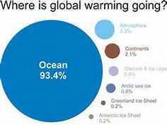 global warming - Yahoo Search Results Yahoo India Image Search results