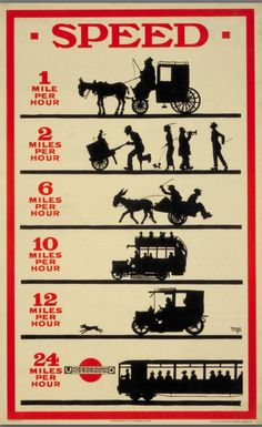 Vintage Poster Infographics designed to promote the benefits of travelling by London transport