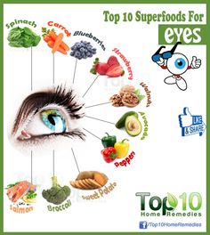 superfoods for eyes
