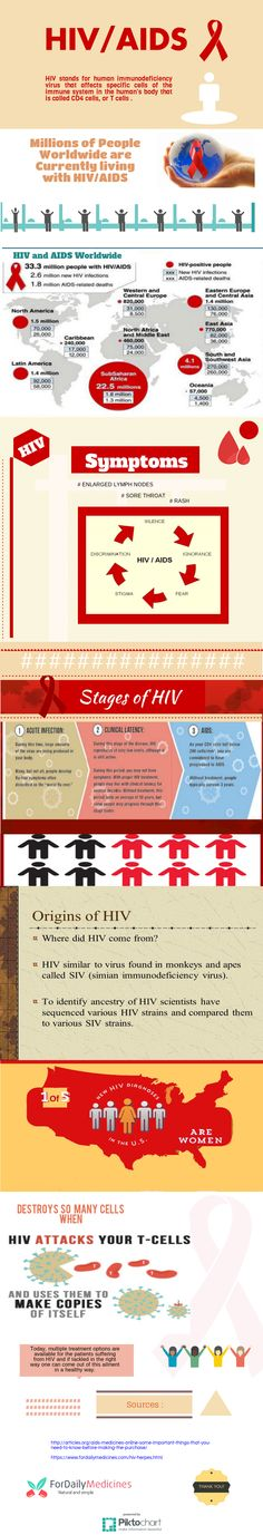 Did You Know about HIV? ! Infographic HIV is a human immunodeficiency virus which attacks the immune system in human's body where you need to know about the virus to live a long and healthy life.  https://magic.piktochart.com/output/9593130-hiv_aids