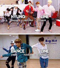 hyung line suga jin rap monster jhope dance line jhope jungkook jimin bts