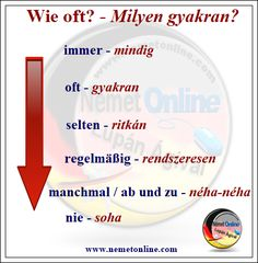 Deutsch Language, German English, Chart, Learning, Languages, School, Learn German, Hungary, Knowledge