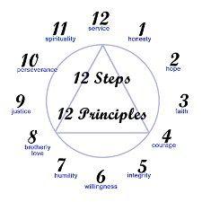 WORKBOOK 12 STEP