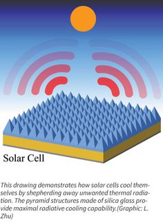 Stanford-Led Team Develops Self-Cooling Solar Cells That Last Longer And Have More Power