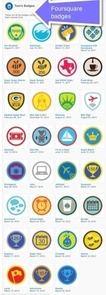 26 Elements of a Gamification Marketing Strategy