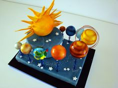 The planets of the solar system. Solar System Projects For Kids, Solar System Activities, Solar System Crafts, Space Projects, Solar Projects, Space Crafts, Science Fair Projects, Science Experiments Kids, Art For Kids