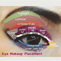 Makeup tips for beginners eyeshadow placement eye makeup diagram eye makeup placementdiagram of eye areas ccuart Gallery