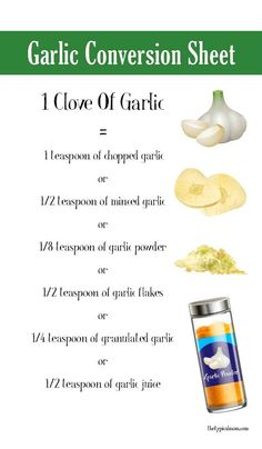 Cloves to minced garlic conversion printable chart is here + what to substitute when you cannot find fresh garlic in the stores. Garlic Jar, Garlic Juice, Garlic Uses, Fresh Garlic, Healthy Cooking, Cooking Recipes, Cooking Hacks, Healthy Eating, Recipes With Flour Tortillas