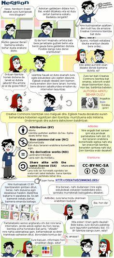 Creative Commons lizentziak umeentzat euskaraz azaldua (http://www.maitego.com/2011/04/02/creative-commons-umeentzat-euskaraz-azaldua/)