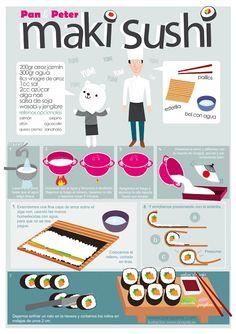 Guía rápida para hacer Maki Sushi, vía PanyPeter.
