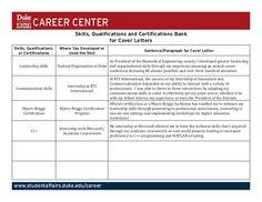 Skills Bank For Cover Letters By Duke University Career Center Via Slideshare