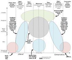 11 Political Spectrum Ideas Political Spectrum Politics Teaching