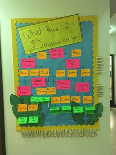 Interactive bulletin board! What kind of dinosaur are you? Personality quiz.