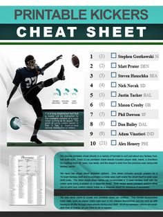 A current, printable kickers cheat sheet of the top Ks for the 2014 fantasy football season.
