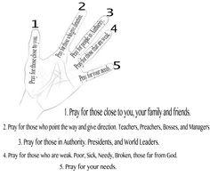 The Five Finger Prayer - good way to teach kids to pray.