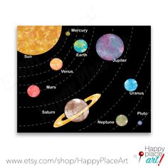Educational Solar System, Space, Planets Printable Large Poster, Featuring Watercolor Texture Planets And Universe Wall Art, Homeschool Wall Solar System Painting, Solar System Poster, Venus And Mars, Solar System Planets, Space Planets, Borders And Frames, Space Theme, Watercolor Texture, Online Print Shop