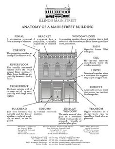 Anatomy of a Main Street building by rllayman, via Flickr