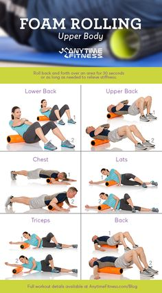 How to Effectively Foam Roll Your Upper & Lower Body Fitness Tips, Fitness Motivation, Roller Workout, Foam Roller Exercises, Foam Rolling, Anytime Fitness, Shoulder Workout, Excercise, Sport