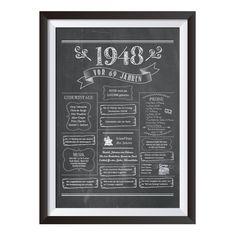 Retro Chalkboard / Jahrgangsposter 1948