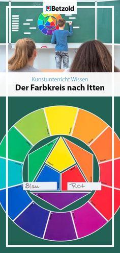Farbkreise gehören zu den Grundlagen der Farbenlehre. Der Farbkreis hilft den Kindern bereits in der Grundschule, Farben zu beschreiben, zu unterteilen und zu erkennen, in welcher Beziehung sie zueinander stehen. MEHR LESEN   Kunstunterricht Ideen Blog, Chart, Diy, Physiology, Color Theory, Teaching Ideas, Kids Learning, Basic Colors, Art Education Resources