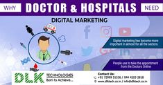 Digital Marketing Strategy, Digital Marketing Services, Sales And Marketing, Hospital Doctor, Now A Days, Custom Web Design, Web Development Company, Hospitals, Lead Generation
