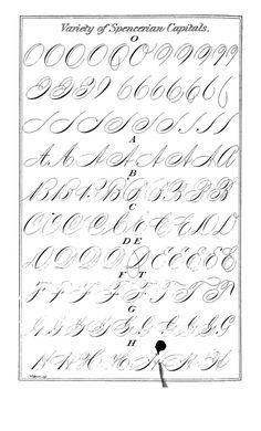 Spencerian key to practical penmanship