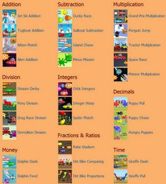computer games to build math skills arcademic skill builders Multiplication, Fractions, Division, Math Resources, Math Activities, Classroom Resources, Classroom Ideas, Derby, Build Math