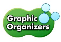 Teachers Guide on The Use of Graphic Organizers in The Classroom ~ Educational Technology and Mobile Learning