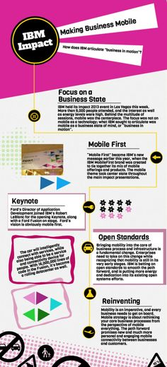 #ibmimpact #ibmmobile infographic by Aragon Research