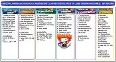 Especialidades por Classe - Clube João Zielack - JZ                                                                                                                                                                                 Mais Conquistador, Thing 1, Asd, Ideas, Lion Logo, Bible Activities For Kids, Scouting, Campsite, Club