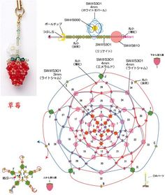 Crystal Beaded Strawberry - Beaded Jewelry Patterns 串珠草莓