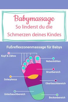 With this massage, your child can do something good! Source by WUNDERWEIB Related posts: Calm A Fussy Baby Using Foot Reflexology How much toy does my child really need Relaxing evening massage for your baby Checklist Baby Tips, Baby Care Tips, Baby Hacks, Baby Massage, Massage Bebe, Foot Massage, Third Baby, First Baby, Reflexology Massage