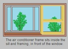 How to make a frame so a horizontal ac unit can fit in a vertical casement window.  This also makes it easier to remove the ac and take it with you when you leave, ensuring you get your apartment deposit back.