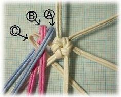 花結びの髪飾りの質問をいくつかいただいたので補足を~。花結びをやったことある方にはなんてことのないカンタンなものですがはじめての方には2個目の花結びと7個目の花結びが解りにくいようですね。コチラは⑦の…