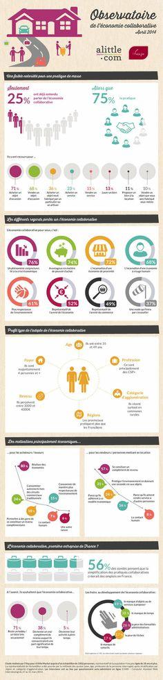 Tous adeptes de l'#économie #collaborative | L'immobilier autrement | Scoop.it