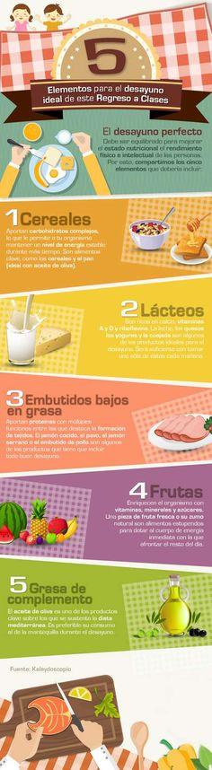 5 elementos para el desayuno ideal