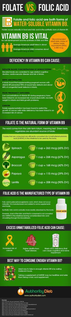Benefits of Folate vs Folic Acid for a Healthy Diet – Weight Loss Plans: Keto No Carb Low Carb Gluten-free Weightloss Desserts Snacks Smoothies Breakfast Dinner… Diet Food To Lose Weight, Weight Loss Herbs, Losing Weight, Best Diet Foods, Best Diets, Best Turmeric Supplement, Gluten Free Weight Loss, What Is Gluten Free, Pregnancy Nutrition