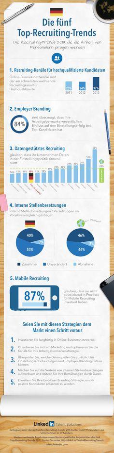 """Ausführliches Interview mit LinkedIn Deutschlandchef Till Kästner zur brandaktuellen Studie """"Global Recruiting Trends 2013"""" - inklusive Infografik und Download-Link. Have fun: http://www.saatkorn.com/2013/07/31/interview-mit-linkedin-deutschlandchef-till-kaestner-rund-um-die-studie-global-recruiting-trends-2013/"""