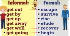 The Difference Between Formal and Informal Language - ESL Buzz