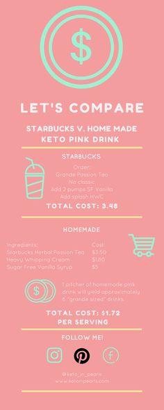 Copycat Starbucks Keto Pink Drink   Keto In Pearls   A Ketogenic Lifestyle Blog
