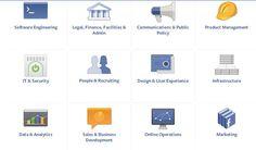 How to get a job at facebook!!