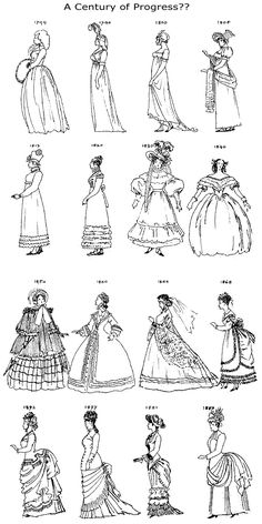 A century of dress silhouettes  1794-1894