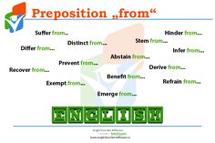 Prepositions, Inference