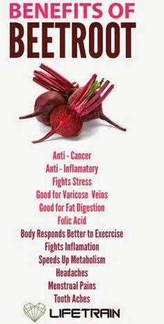 Beet health benefits