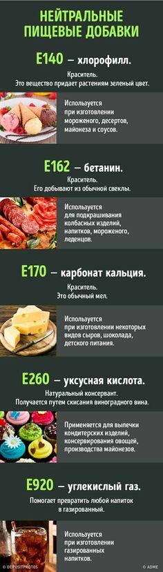 Нейтральные пищевые добавки