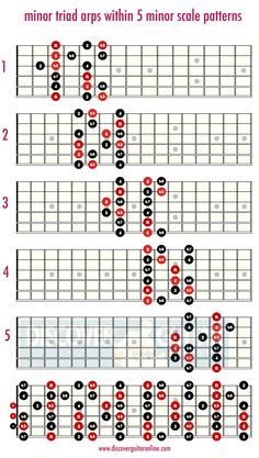 minor triads within the minor scale patterns | Discover Guitar Online, Learn to Play Guitar