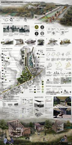 Architecture presentation - urban planning - presentation ädtebau architecture p Plan Concept Architecture, Cultural Architecture, Architecture Graphics, Landscape Architecture, Drawing Architecture, Architecture Diagrams, Classical Architecture, House Architecture, Residential Architecture